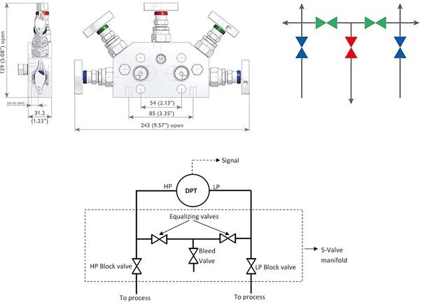 manifold valve five way