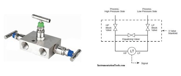 manifold three way valve