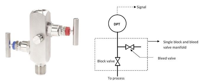 manifold two way valve